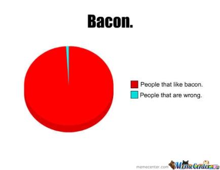 bacon_c_371600